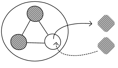 Схема 53